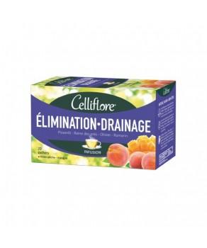 Celliflore Elimination...